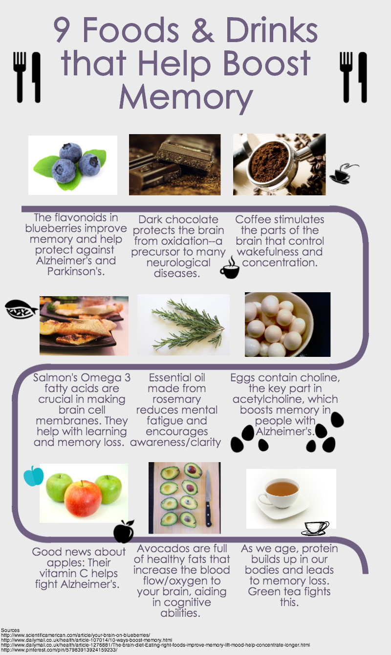 Foods to boost mental focus image 2